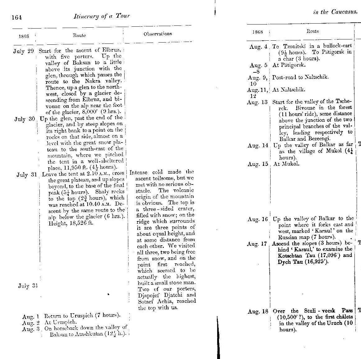 Альпийский журнал 1870г.